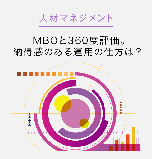 MBOと360度評価。納得感のある運用の仕方は?